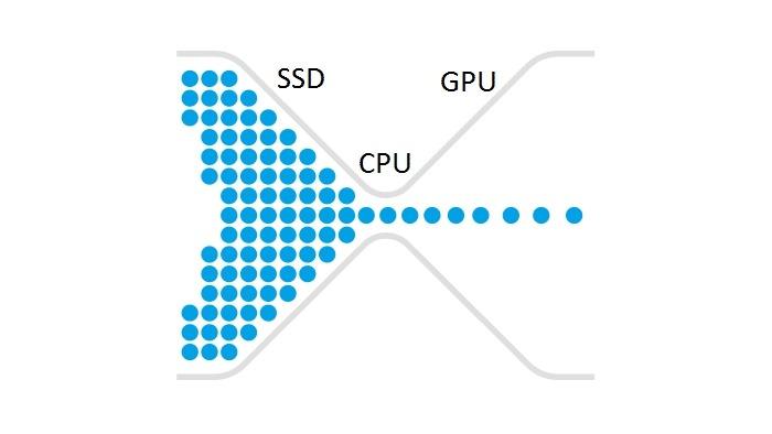 Apa Itu Bottleneck Ilustrasi CPU Bottlenecking