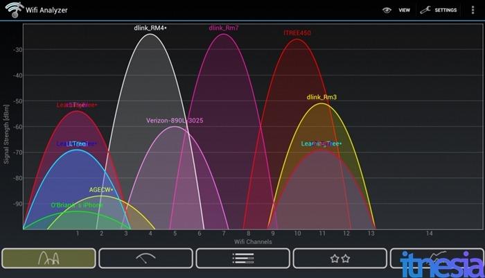 Cara Memperkuat Sinyal WiFi Tetangga - WiFi Analyzer Channel WiFi 2.4 Ghz