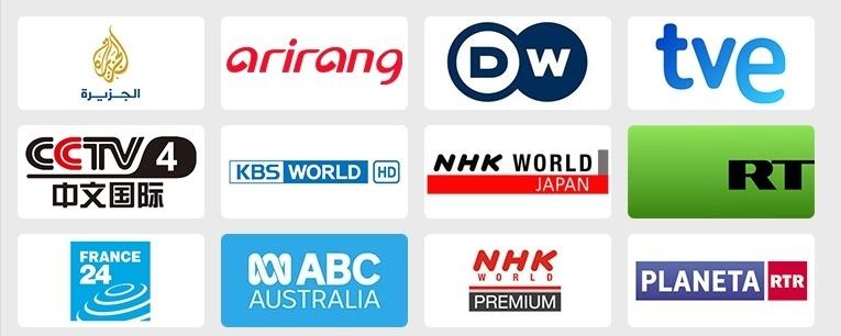 Harga Paket Biznet Home Internet Unlimited dan TV Kabel Berlangganan - Channel Internasional