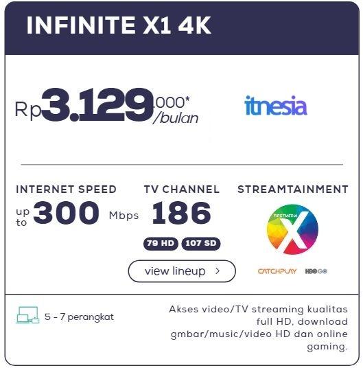 Harga Paket WiFi First Media Perbulan - Infinite X1 4K