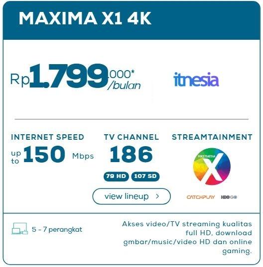 Harga Paket WiFi First Media Perbulan - Maxima X1 4K