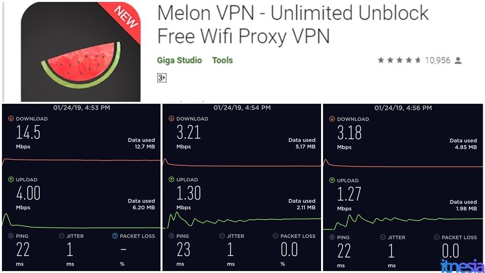 Hasil Pengujian Aplikasi Melon VPN