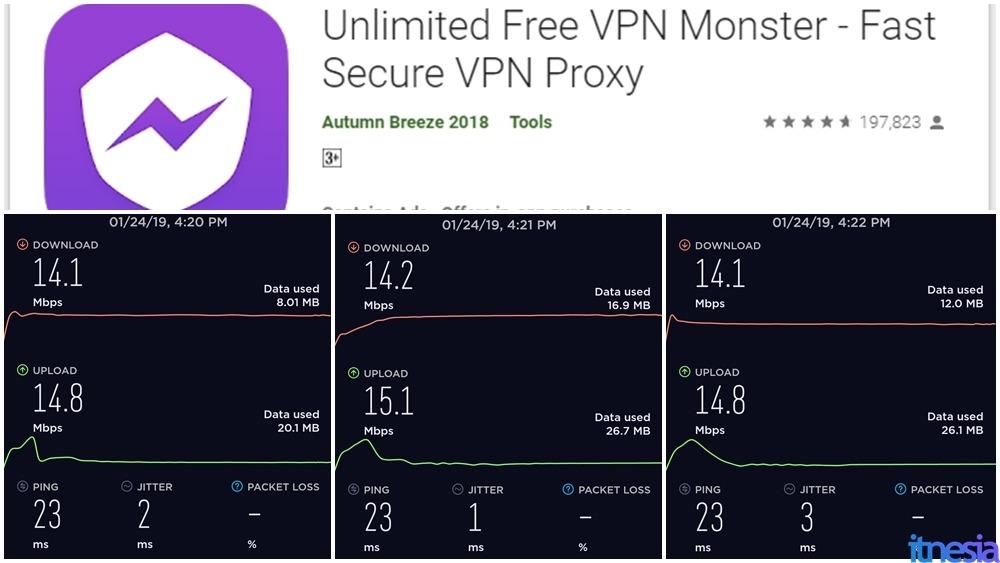 Hasil Pengujian Aplikasi VPN Monster