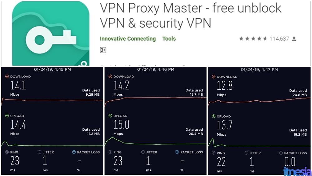 Hasil Pengujian Aplikasi VPN Proxy Master