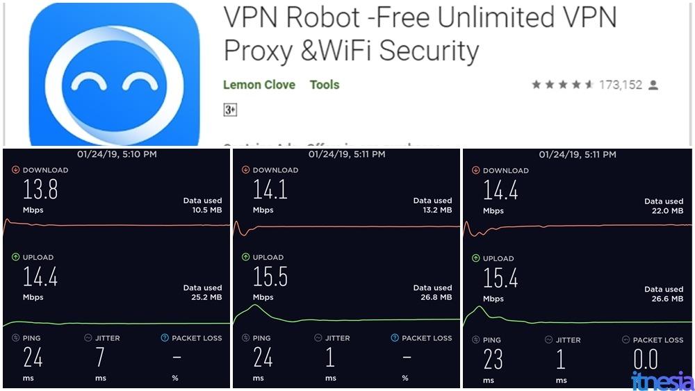 Hasil Pengujian Aplikasi VPN Robot