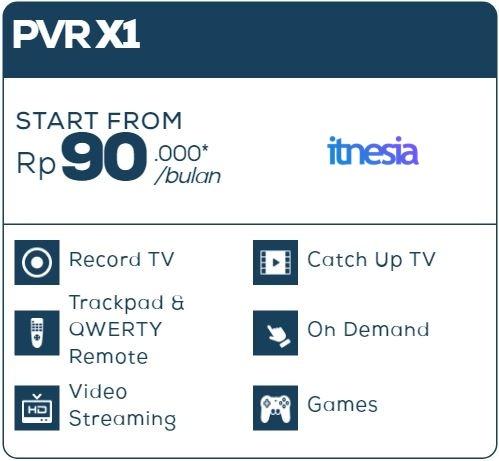 Layanan Tambahan Opsional First Media PVR X1
