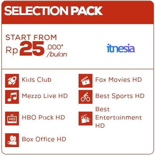 Layanan Tambahan Opsional First Media Selection Pack