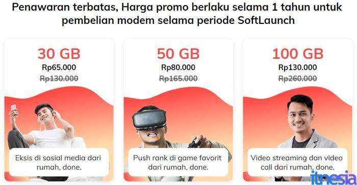 Harga Paket Kuota Telkomsel Orbit