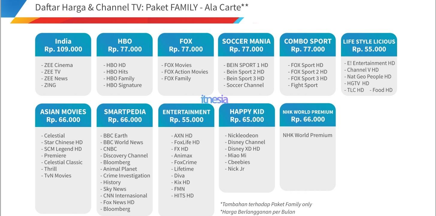 Add On TV Berlangganan Stroomnet WiFi murah untuk dirumah