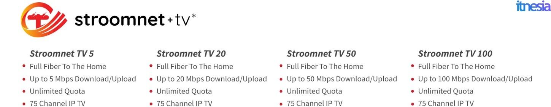 Daftar Paket Internet WiFi Murah Dan TV Berlangganan Stroomnet