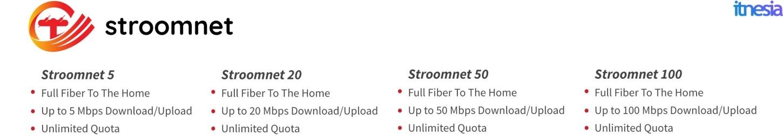 Daftar Paket Internet WiFi Rumah Stroomnet