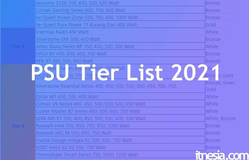 Power Supply Komputer Terbaik (PSU Tier List 2021 Indonesia)